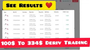 100$ To 334$ Deriv New Trick | Binary.com 100% Winning Trick 2021