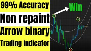 99% accuracy signals non repaint arrow binary trading indicator mt4 – iqoption trading