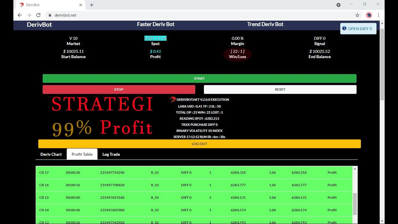 Digit Differs 99% Profit Deriv Bot / Binary Bot