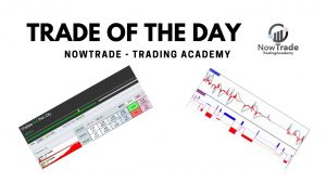 NowTrade – The Trade of the Day: Trading Sportivo Live (7)