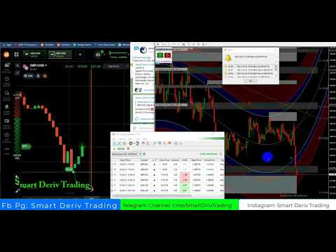 Real-Account Never Losses Binary Strategy (MT2Trading)-Smart Deriv Trading