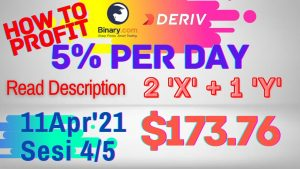 Sesi-4/5 Binary Deriv Trading Journal 11 Apr'21 How to Profit Consistent Daily Digit Differ Free Bot