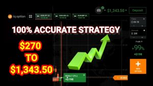 100% accurate strategy – $270 to $1,343.50 – best iq option strategy