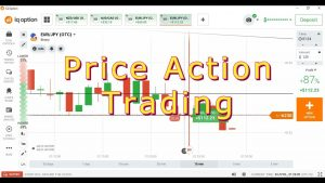 Price Action Trading in Binary | Candlestick psychology | IQ Option | Binary Option