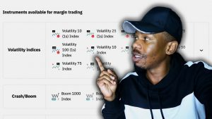 Make Money Trading SYNTHETIC INDICES!!! (How To Sign Up NOW With Deriv!) | Vussy Magz