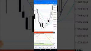 Binary Pro Strategy  for deriv and forex
