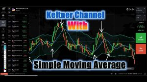 Keltner Channel with Simple moving average Stratergy on iq option-Srilanka