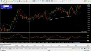 """Mon 12th July – """"Live Trading"""" Synthetic Indices – Deriv MT5 -V75-1s"""
