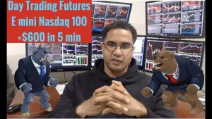 Day Trading E-mini Futures Live! How to Day Trade with $2,000 of capital for income +$690 low risk